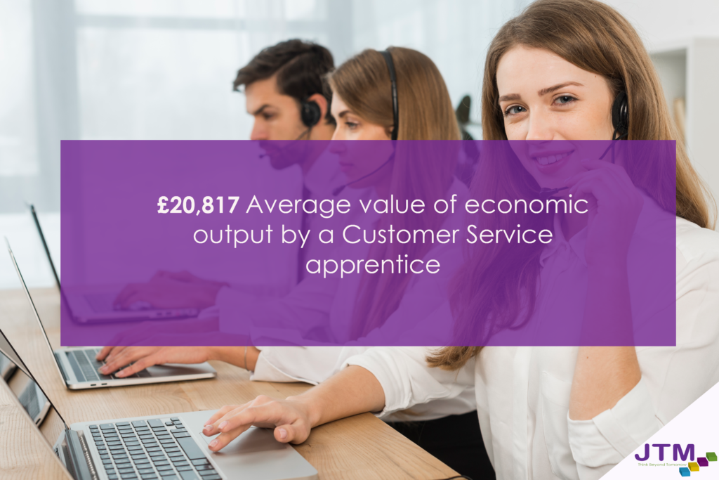 Infographic to show £20,817 is the average value of economic output by a Customer Service apprentice