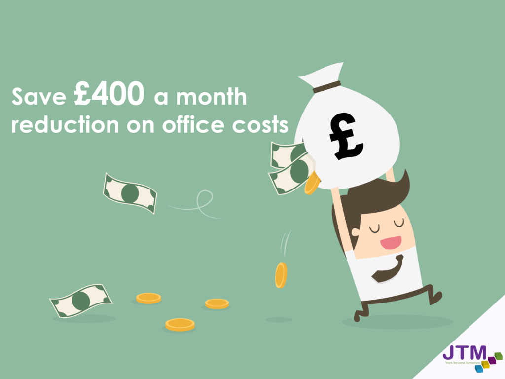 infographic to show save £400 a month reduction on office costs