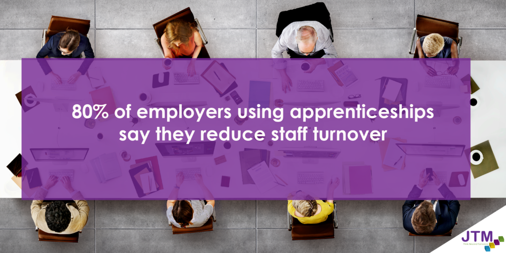 infographic to show 80% of employers using apprenticeships say they reduce staff turnover